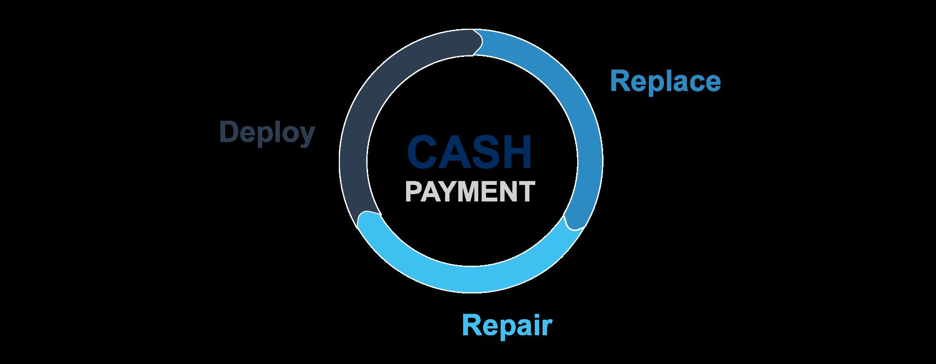 Cash loan mandurah picture 8